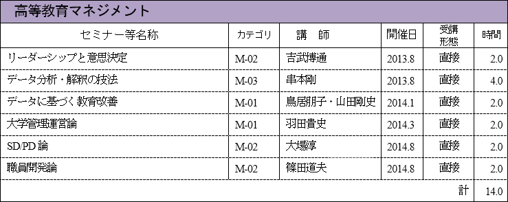 EMLP_2