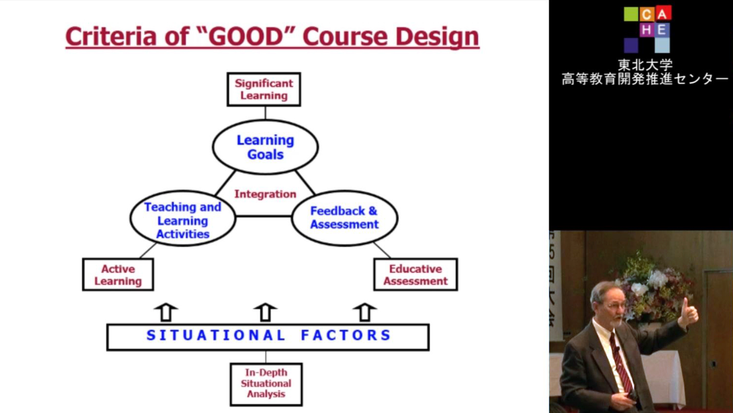 Designing Your Courses for More Significant Learning